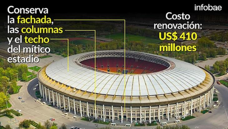 rusia estadio nuevo
